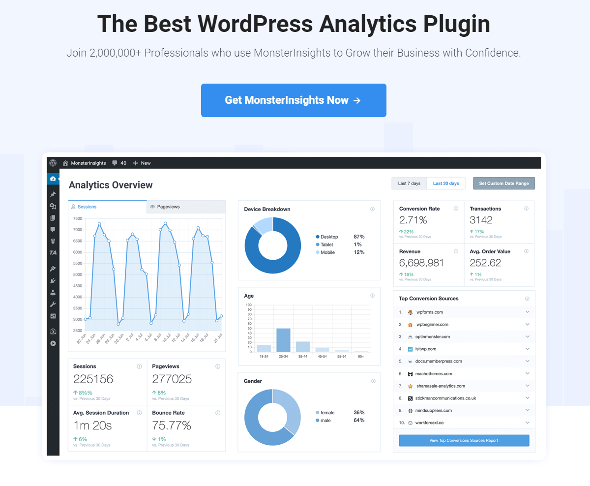 Best WordPress Plugins For Conversion Rate Optimization | SEO WEB AGENCY