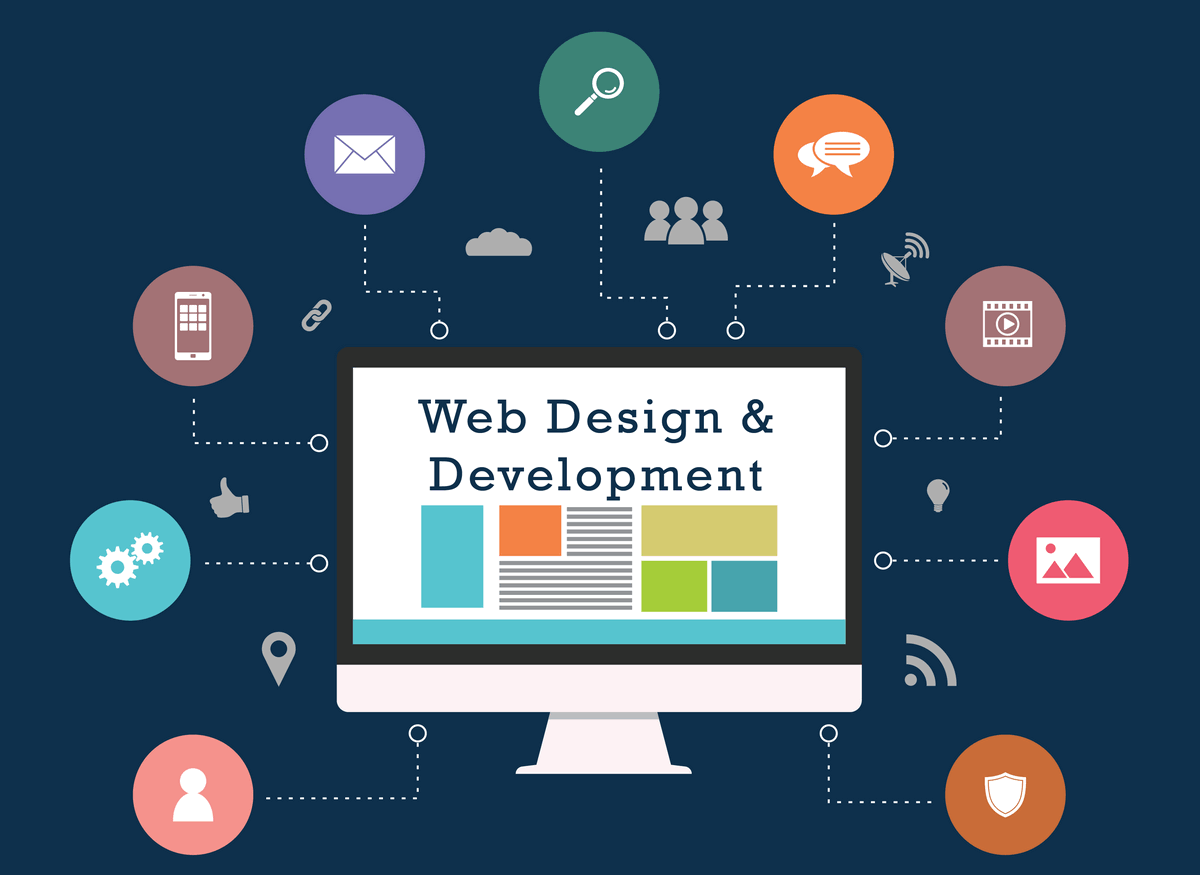 12 Websites You Should Check Out to Learn Web Development Fast