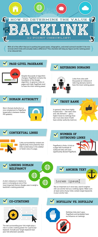 BEST SEO RISKS BUSINESS WEBSITE GOOGLE BACKLINKS