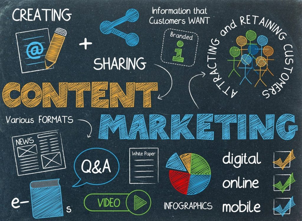 Content Marketing Make Sure You Avert These Mistakes