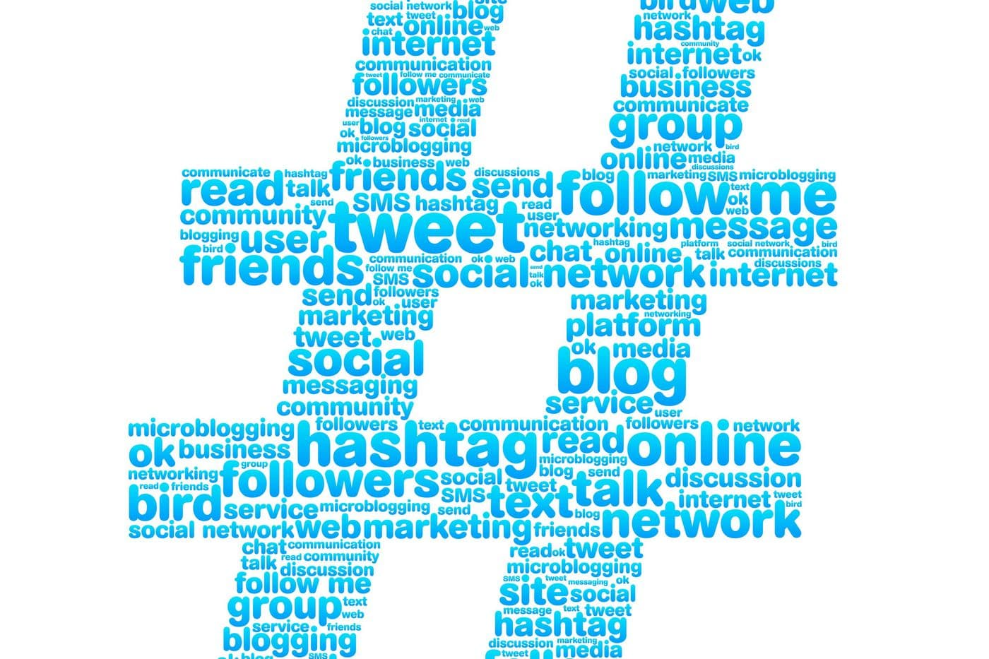 Hashtags Keyword Search Optimize Images Facebook Linkedin Content Hangouts Pinterest